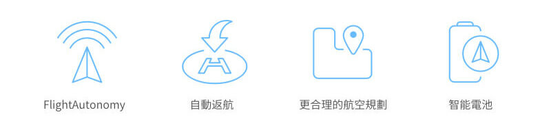 "DJI ""曉""SPARK 迷你航拍機-全能套裝組合||先創國際"