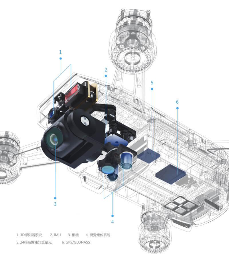 "DJI ""曉""SPARK 迷你航拍機-全能套裝組合|FlightAutonomy|先創國際"