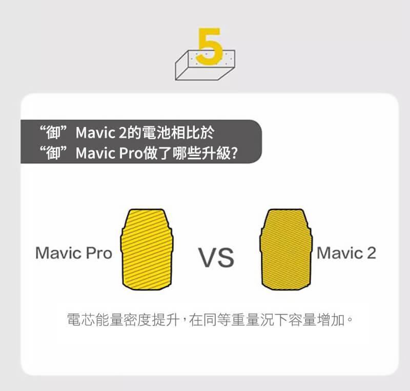 Mavic 2的電池相比于Mavic Pro做了哪些升級?|先創國際