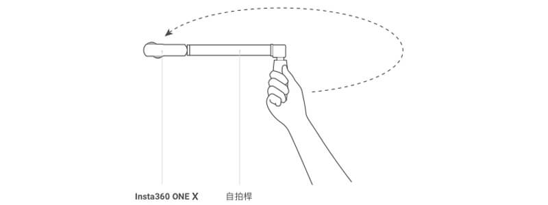 Insta360 OneX 配件-子彈時間三腳架手柄 | 先創國際