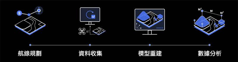 DJI Terra大疆智圖|先創國際