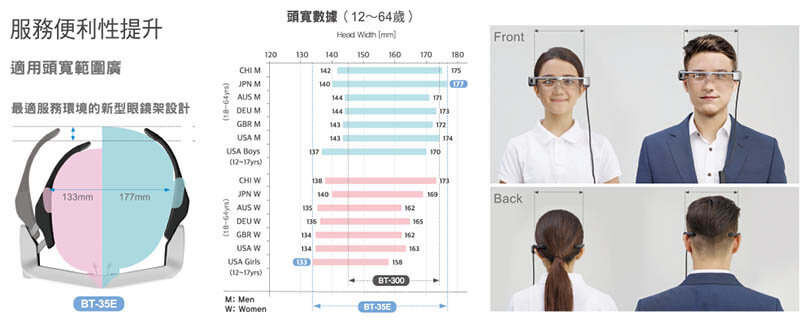 EPSON BT-35E AR智慧眼鏡-行業用|先創國際